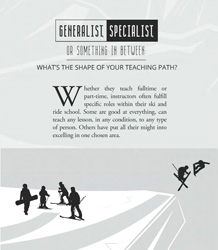 Career Paths for Snowsports Instructors
